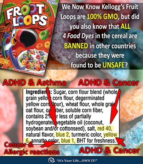 Fruit Loops, GMO and artificial coloring